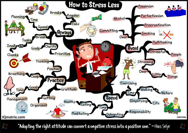 อาการเครียด