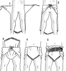 Roman era underwear